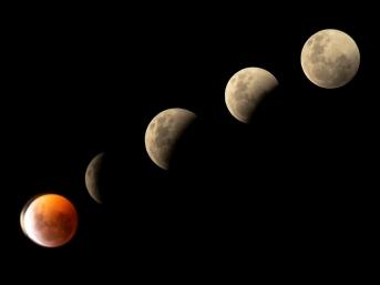 eclipse transiciòn